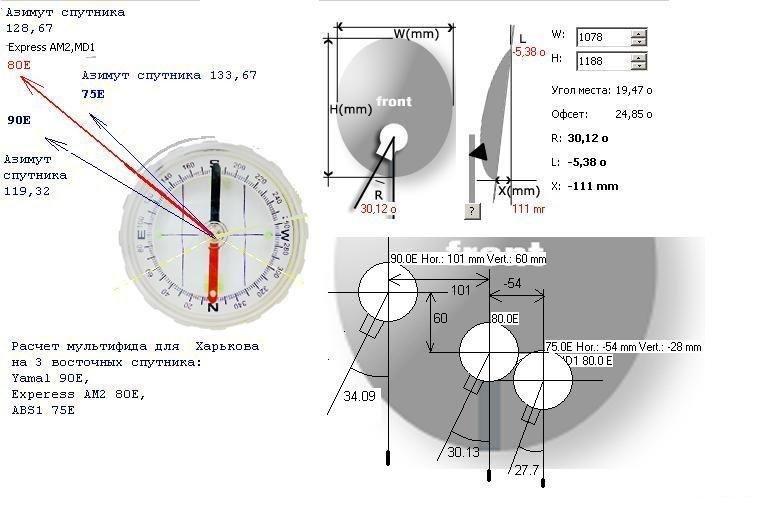 Коды на антену ямал - 6 Августа 2012. Как установить и настроить спутников
