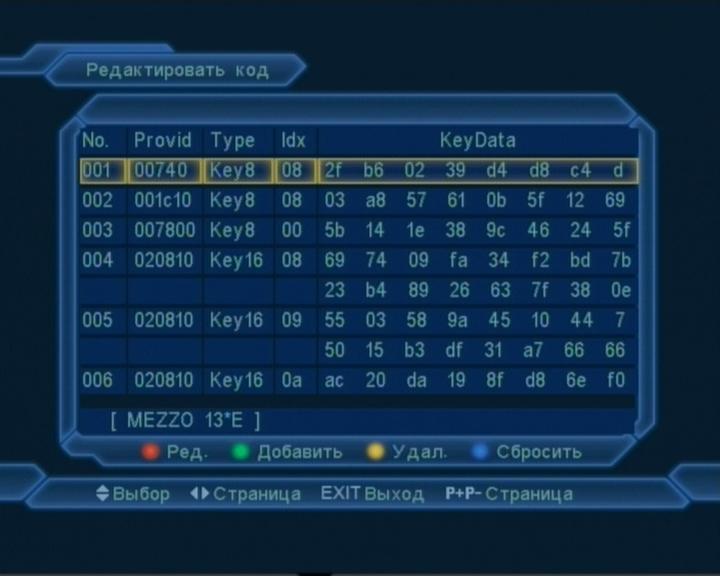 Все действующие BISS ключи русскоязычных каналов.